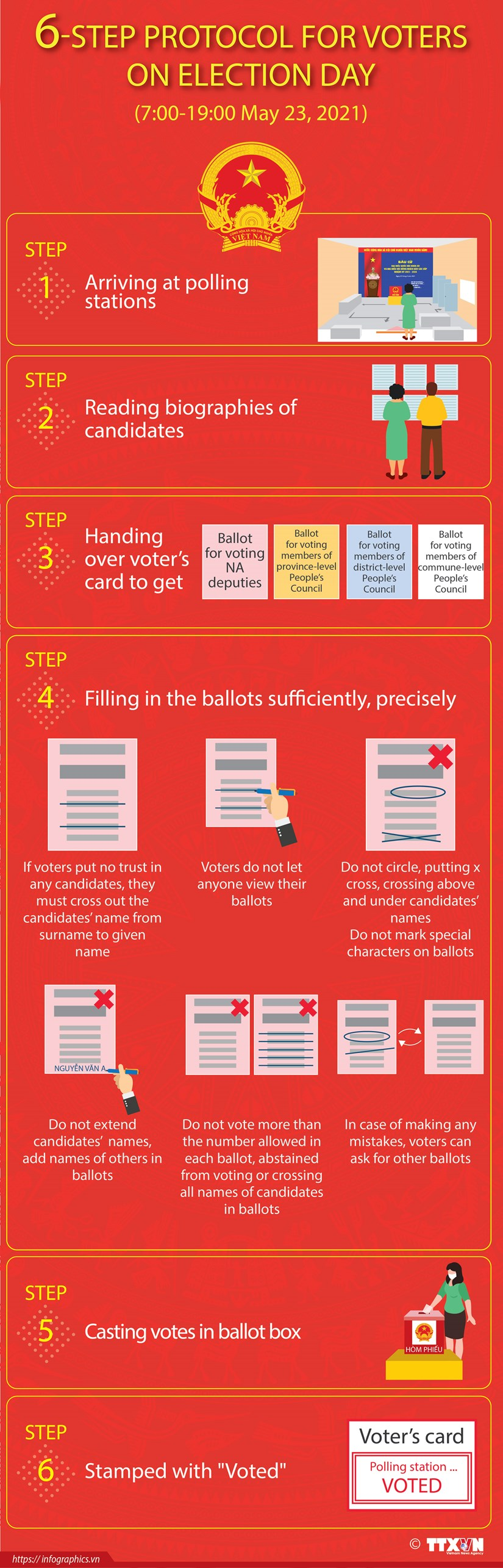6-step protocol for voters on election day hinh anh 1