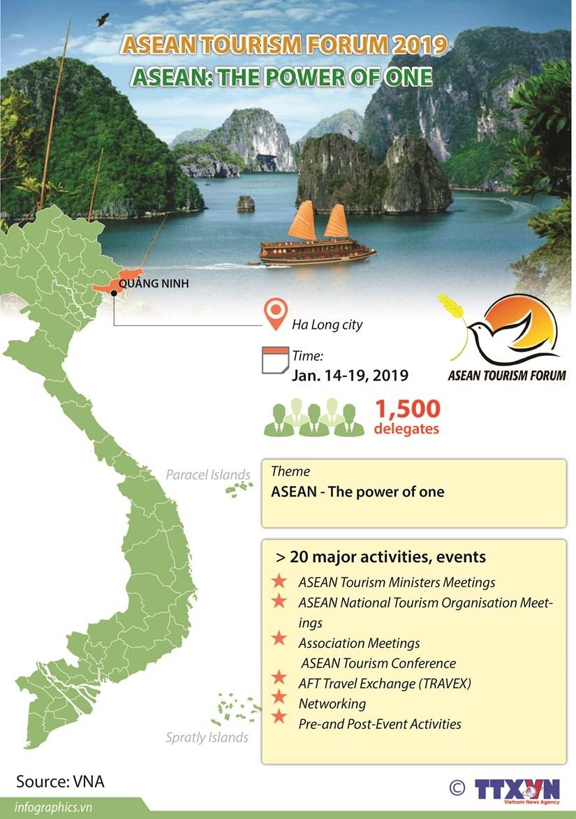 Asean Tourism Forum 2019 hinh anh 1