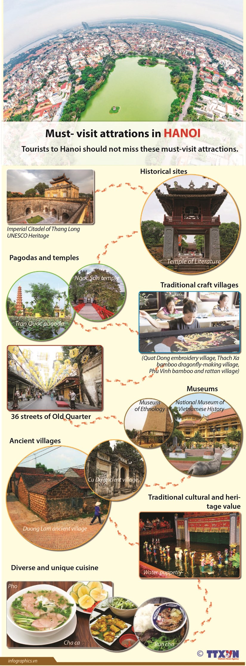 Must - visit attractions in Hanoi hinh anh 1