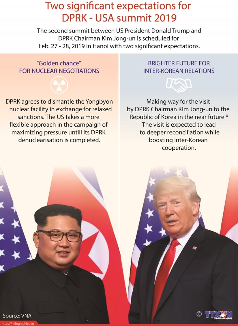 Two significant expectations for DPRK - USA summit hinh anh 1