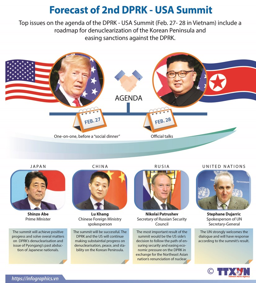 Forecast of 2nd DPRK - USA summit hinh anh 1