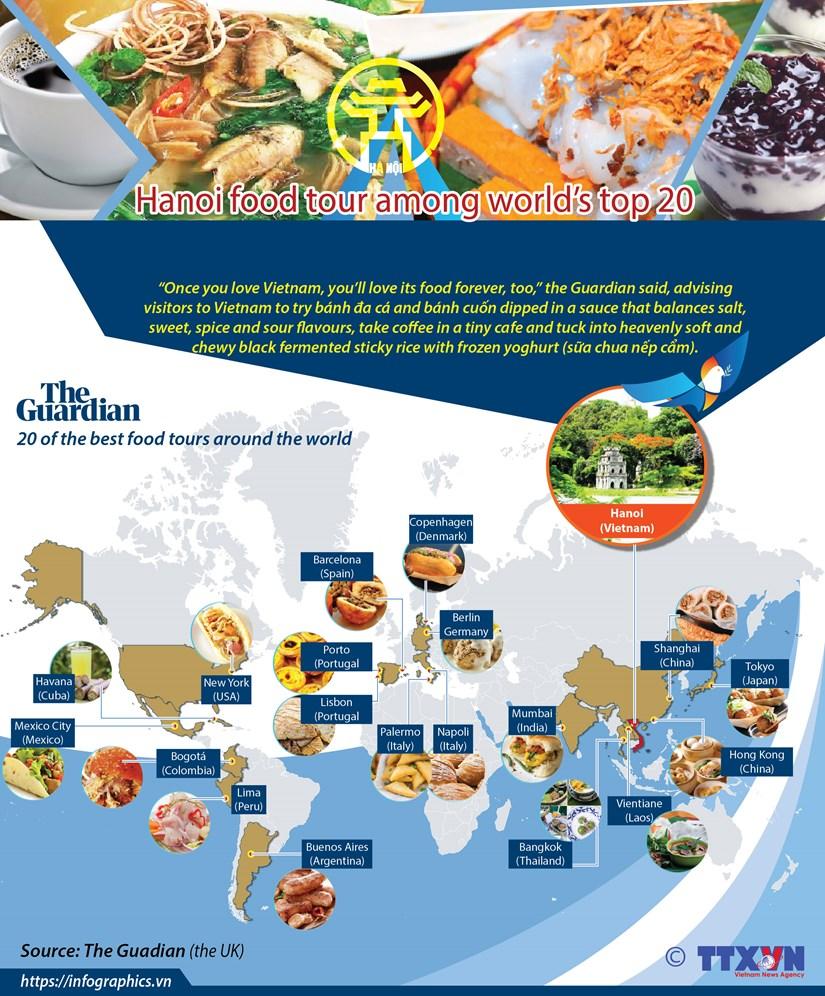 Hanoi food tour among world's top 20 hinh anh 1