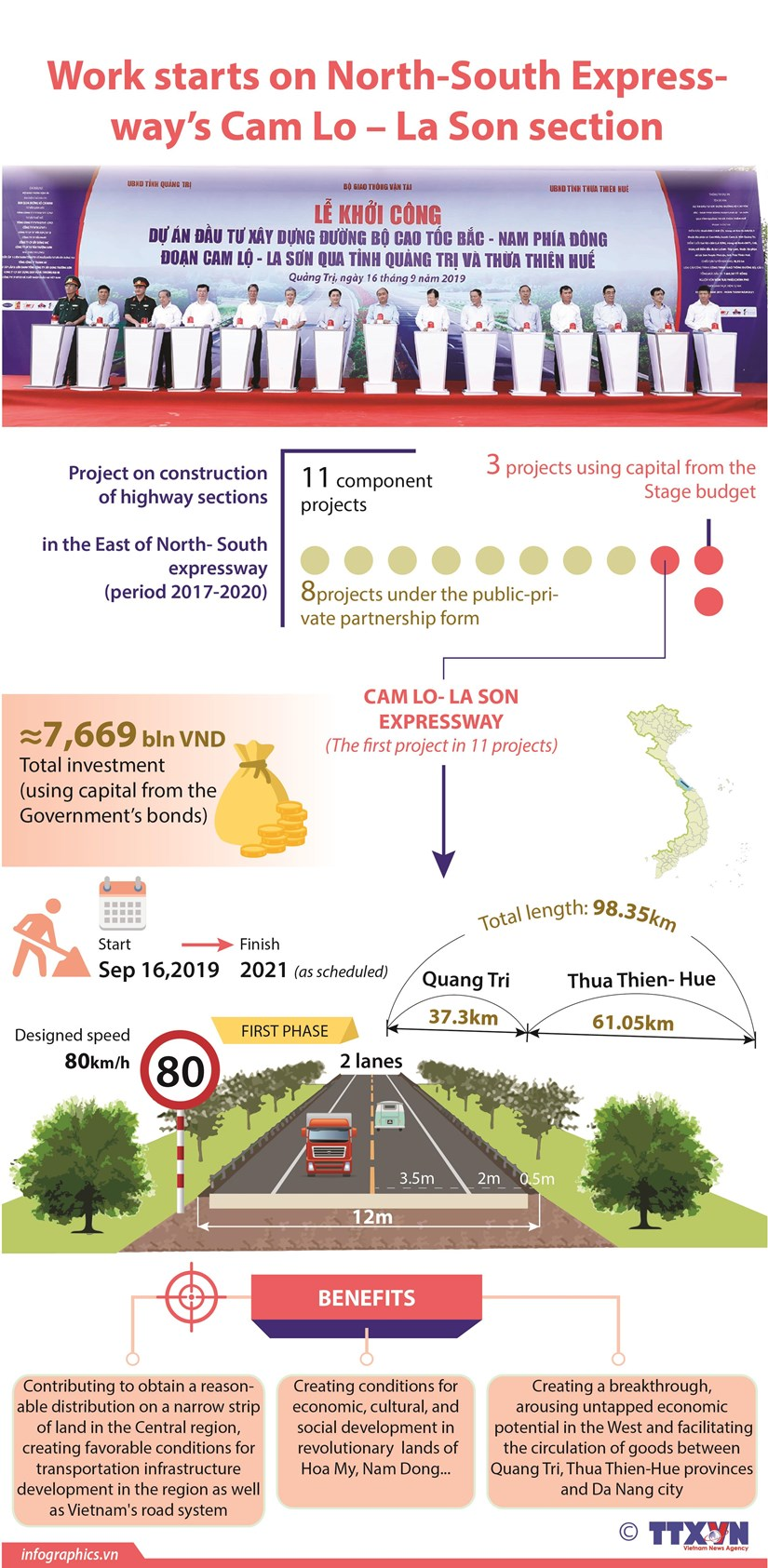 Work starts on North-South Expressway's Cam Lo – La Son section hinh anh 1