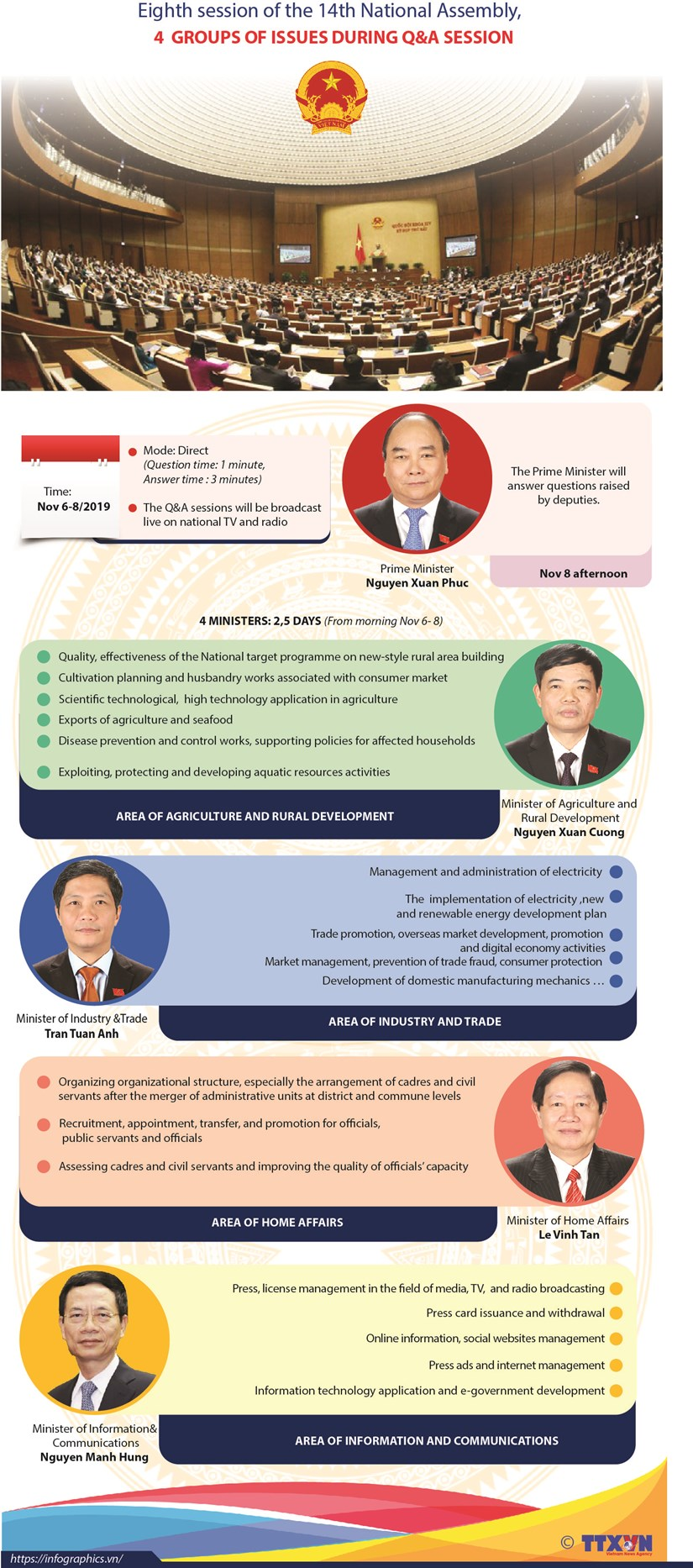 Eighth session of 14th National Assembly hinh anh 1