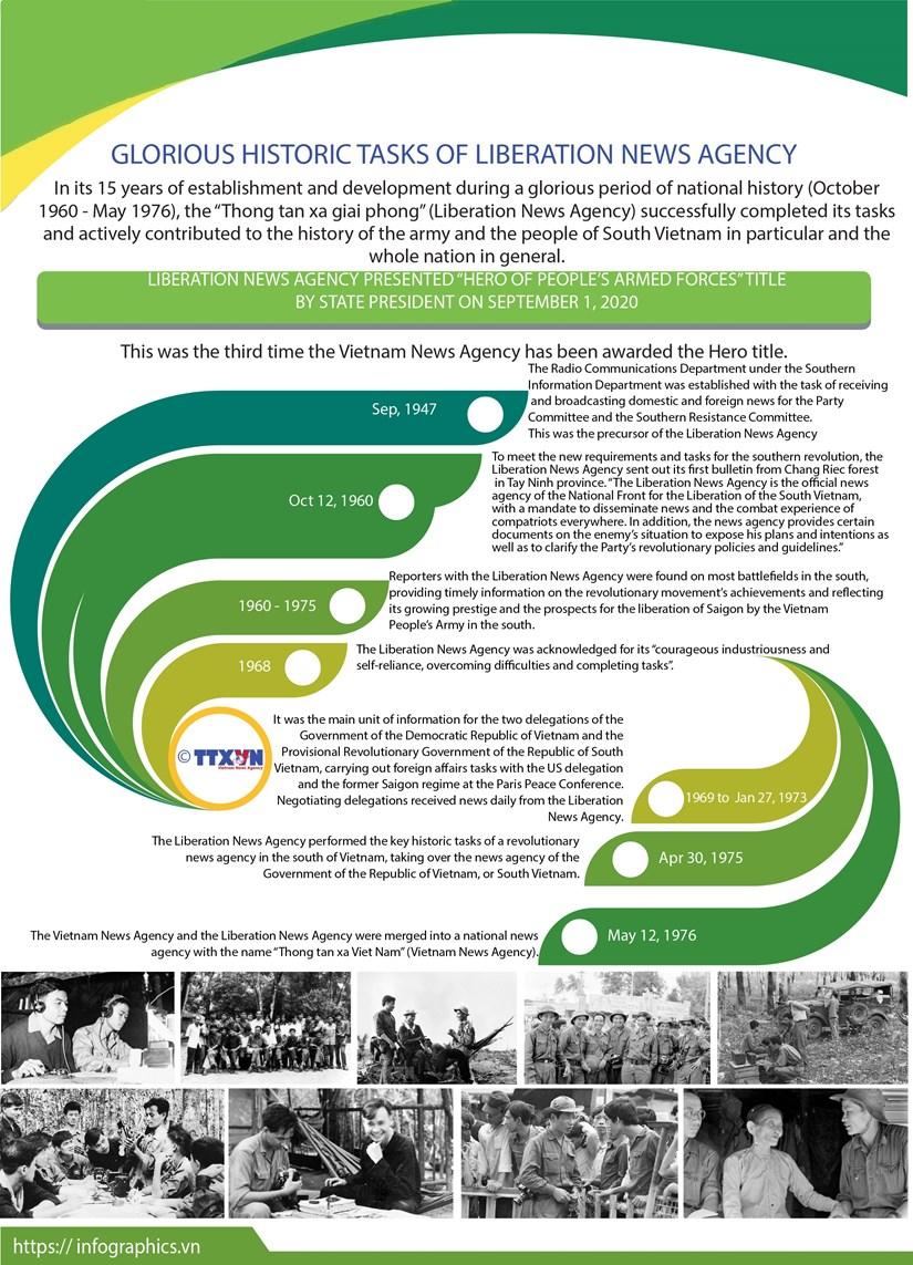Glorious historic tasks of Liberation News Agency hinh anh 1