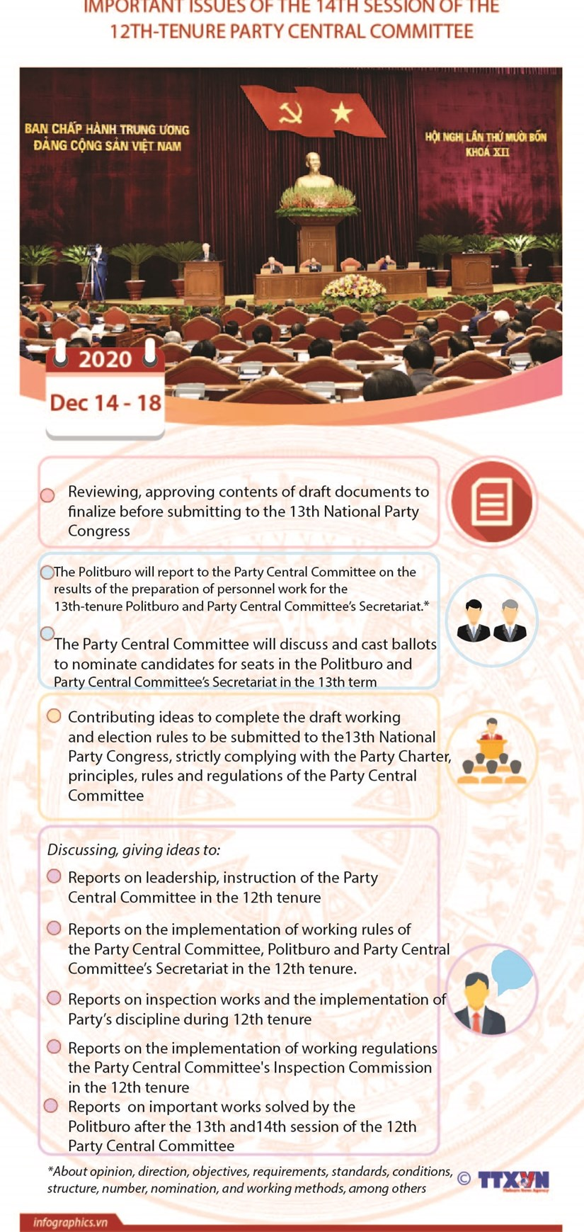 Important issues of Party Central Committee's 14th session hinh anh 1