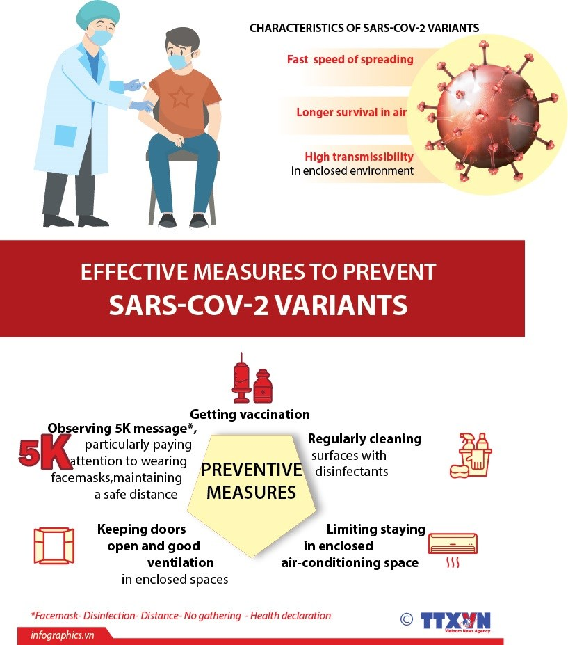 Effective measures to prevent SARS-COV-2 variants hinh anh 1