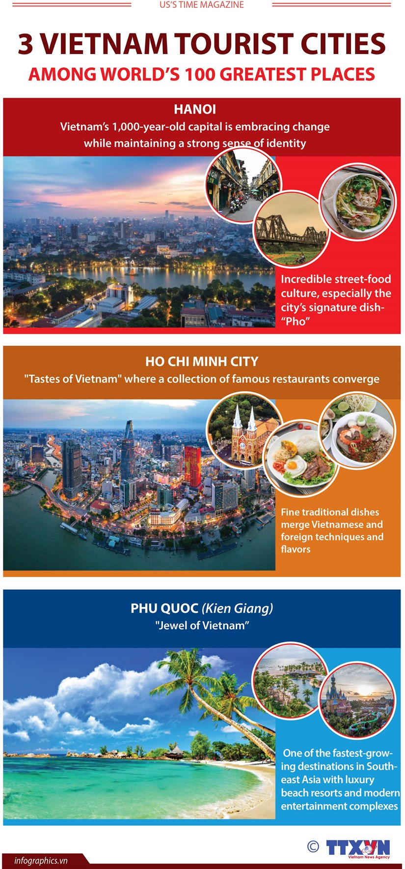 Three Vietnam tourist cities among world's 100 greatest places hinh anh 1