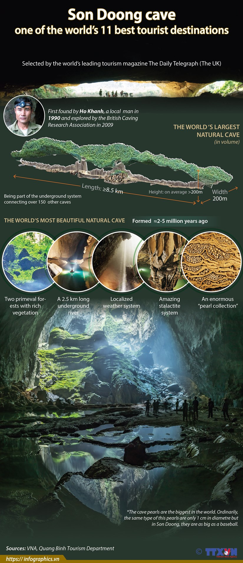 Son Doong cave - one of the world's 11 best tourist destinations hinh anh 1