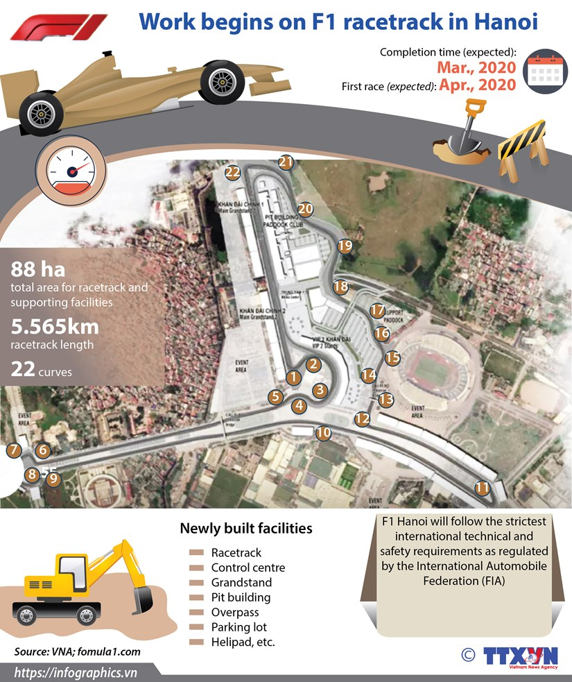 Work begins on F1 race track in Hanoi hinh anh 1