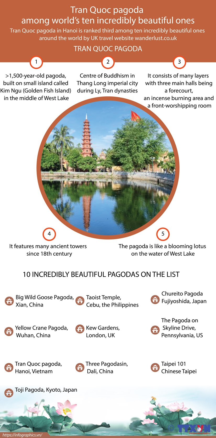 Tran Quoc pagoda among world's ten incredibly beautiful ones hinh anh 1