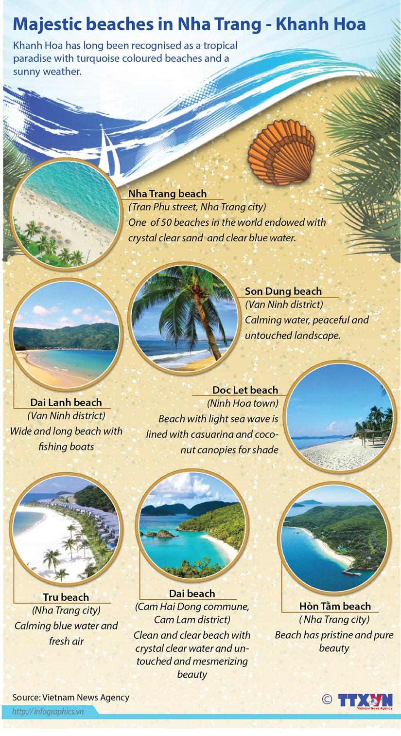 Majestic beaches in Nha Trang - Khanh Hoa hinh anh 1
