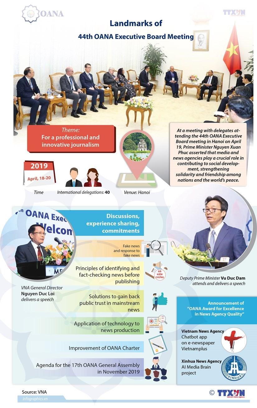 Landmarks of 44th OANA Executive Board Meeting hinh anh 1