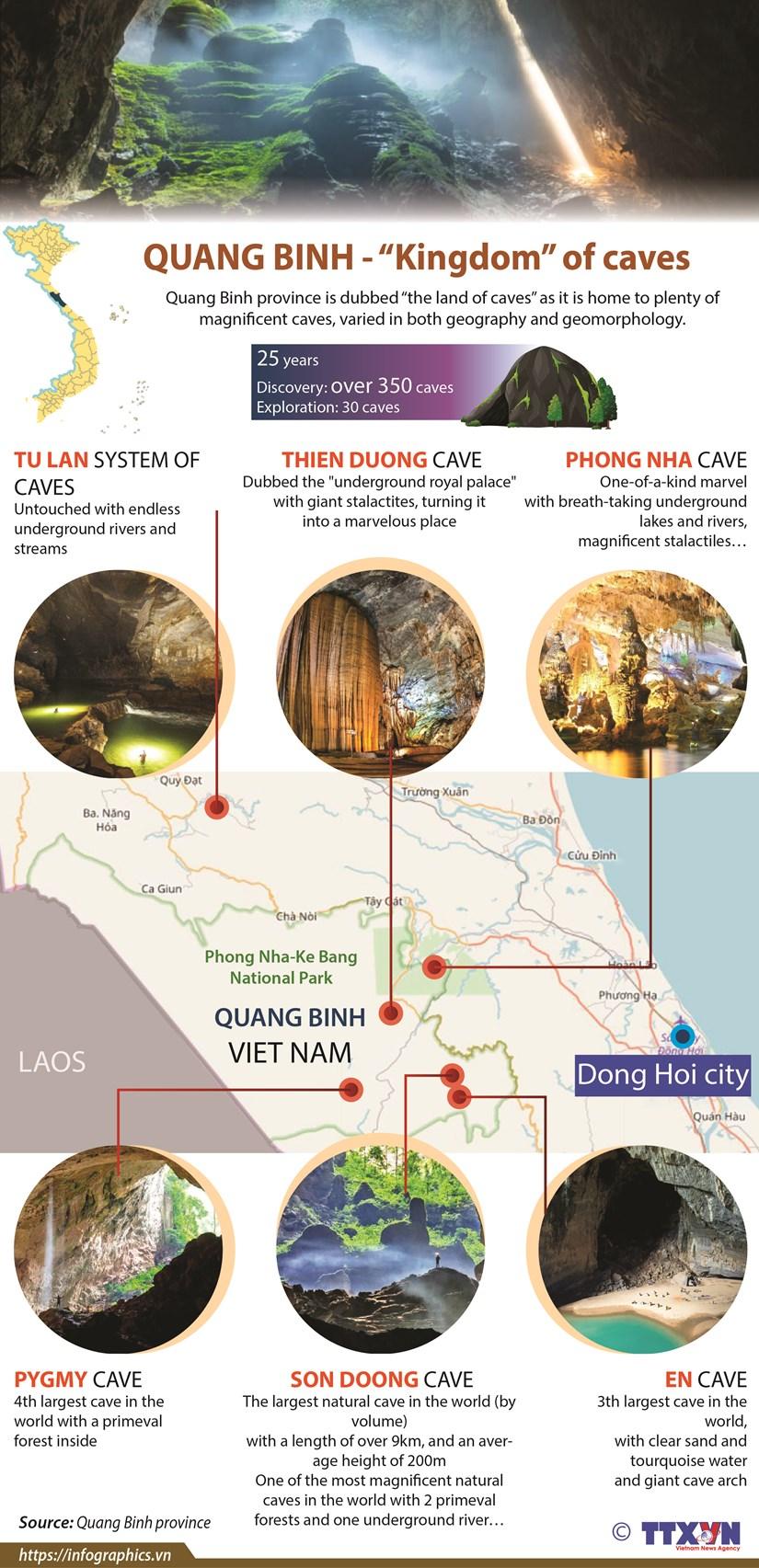 "Quang Binh - ""Kingdom of Caves"" hinh anh 1"