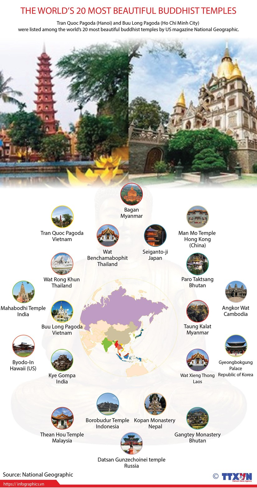 The world's 20 most beautiful buddhist temples hinh anh 1