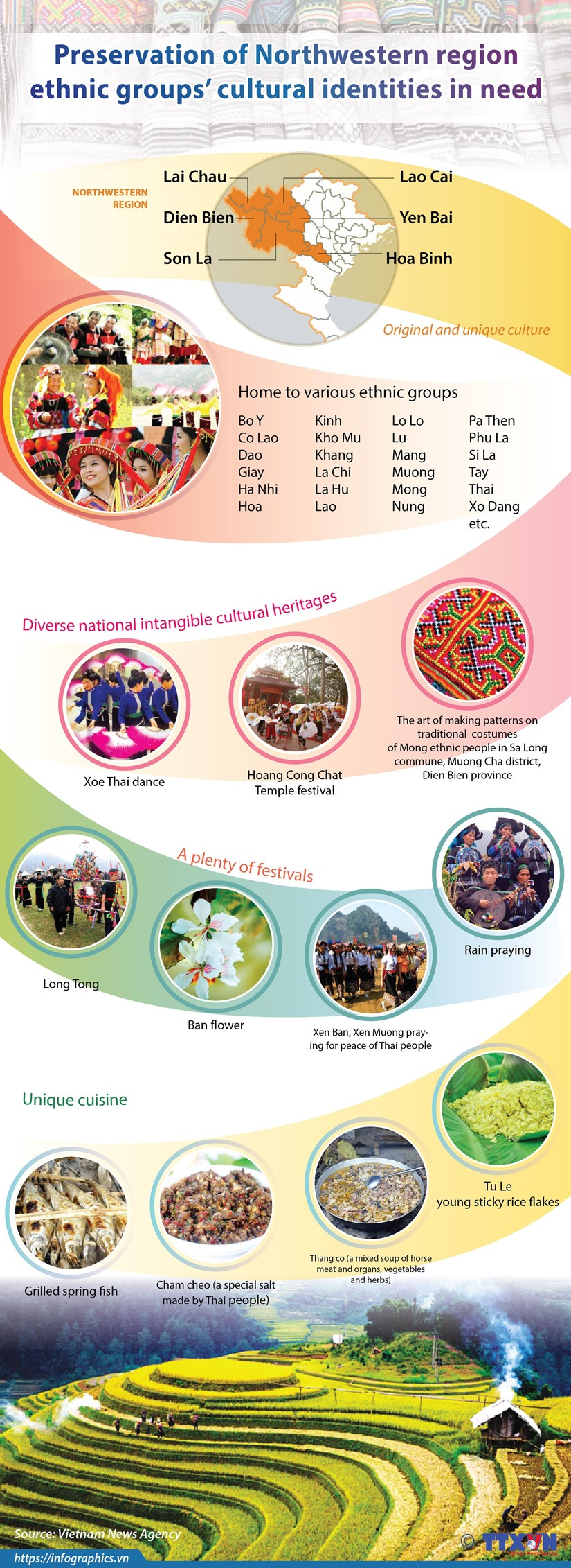 Preservation of Northwestern region ethnic groups'cultural identities hinh anh 1