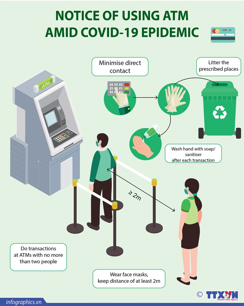 Notice of using ATM amid Covid-19 epidemic hinh anh 1