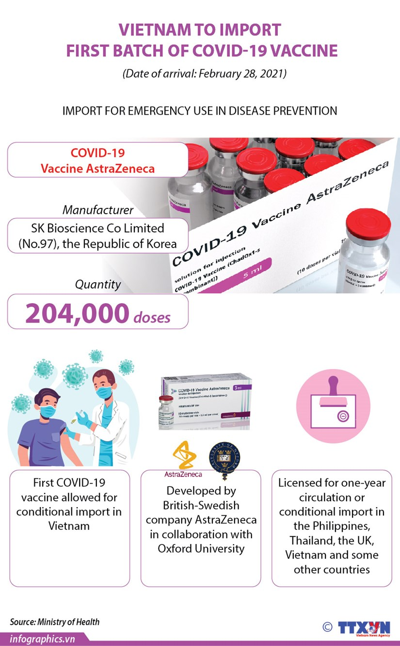 Vietnam to import first batch of Covid-19 vaccine hinh anh 1
